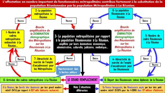 POUR LE RETOUR PRIORITAIRE DES FONCTIONNAIRES ULTRAMARINS DANS LEUR DEPARTEMENT D'ORIGINE