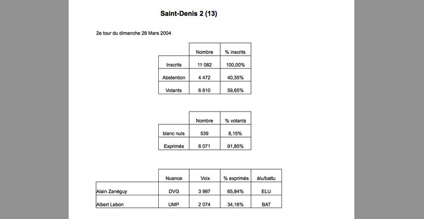 St-Denis 2  : Nativel propulse Zanéguy au Conseil général