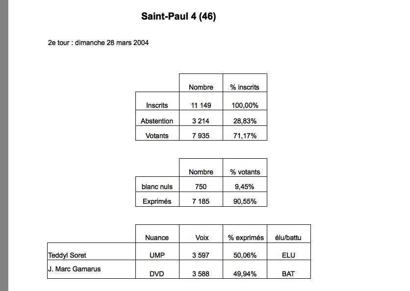 St-Paul 4 : Neuf voix suffisent au bonheur de Teddy Soret