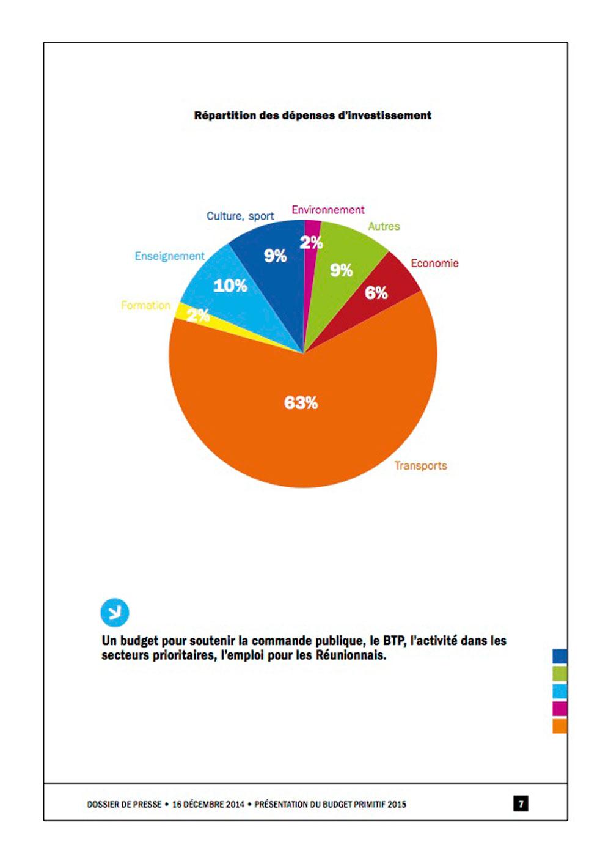 Région : Un Budget au service des ambitions de La Réunion